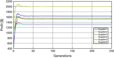 company research paper guidelines college