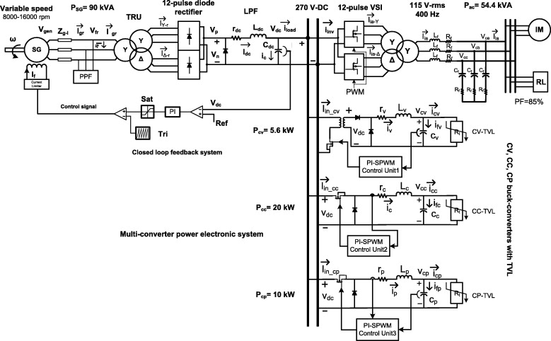 on modeling and control of advanced aircraft electric power systems Thermal Power Systems Examples generating system