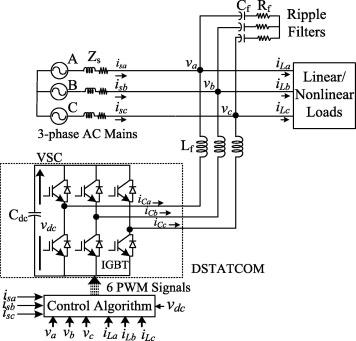 d statcom block diagram wiring diagram online Circuit Breaker Diagram an improved control algorithm of dstatcom for power quality alternating current diagram d statcom block diagram