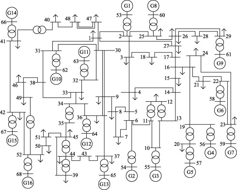 Preventive And Corrective Control Applications In Power Systems Via