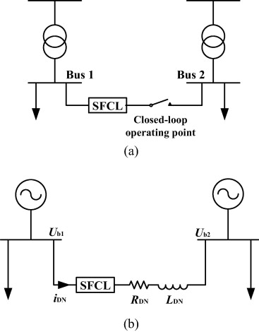 Effects Of A Flux Coupling Type Superconducting Fault Current