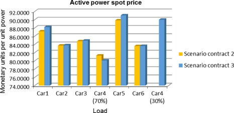 Spot Pricing Of Electricity Schweppe Download