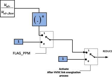 Study on frt compliance of vsc hvdc connected offshore wind plants positive sequence voltage dependent psvd active current reduction module for the offshore wind turbines with vsc hvdc connection publicscrutiny Images