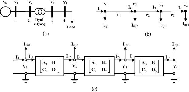 Bibc Bcbv Matlab Code