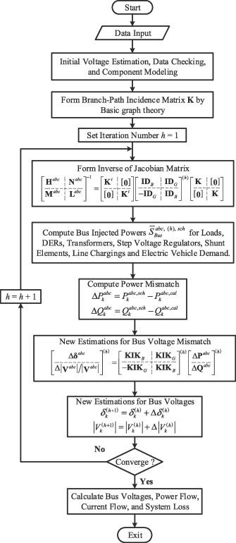 Decomposed Newton algorithm-based three-phase power-flow for