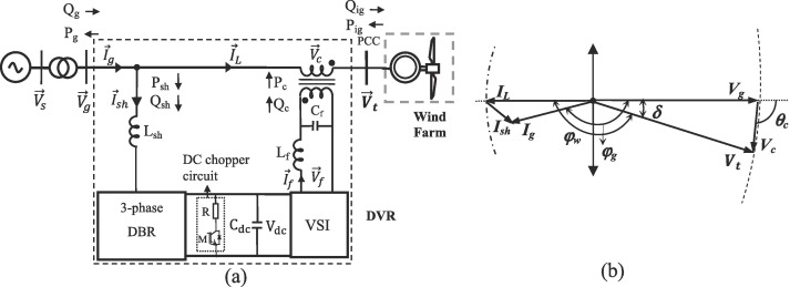 An improved control for simultaneous sag/swell mitigation and