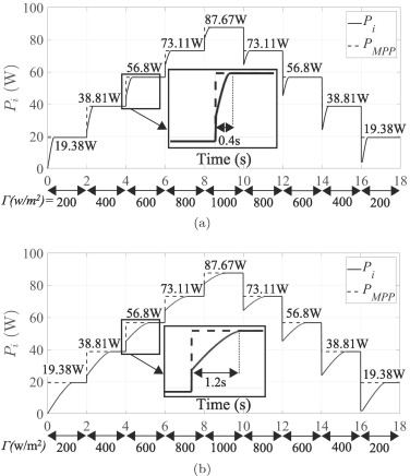Switched linear control of interleaved boost converters