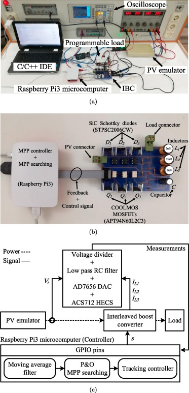Switched linear control of interleaved boost converters - ScienceDirect