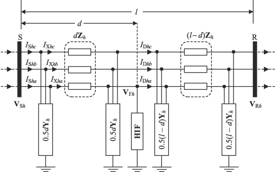 Distribution systems high impedance fault location: A