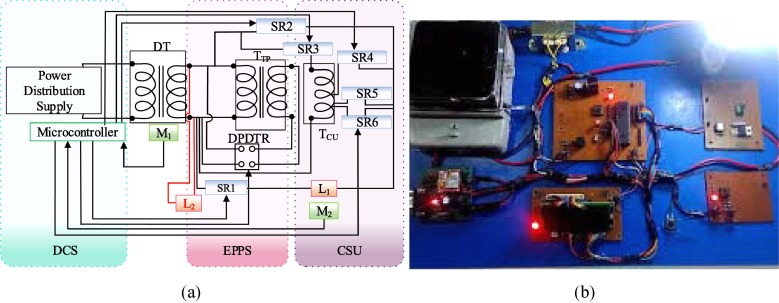 A novel approach to detection and prevention of electricity