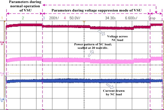 Experimental evaluation of the performance of virtual