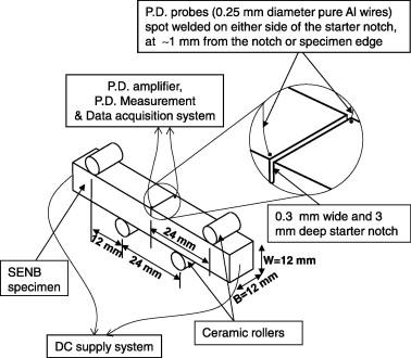 Micromechanisms Of Fatigue Crack Growth In Cast Aluminium Piston
