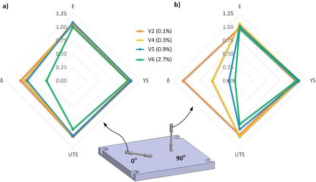 54.0 MM Plastic Triangle for Pool B