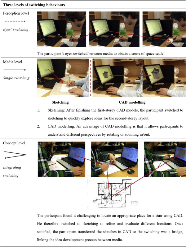 Using suitable design media appropriately: Understanding how