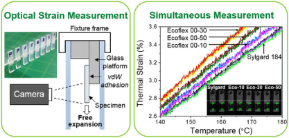 Contact-free thermal expansion measurement of very soft