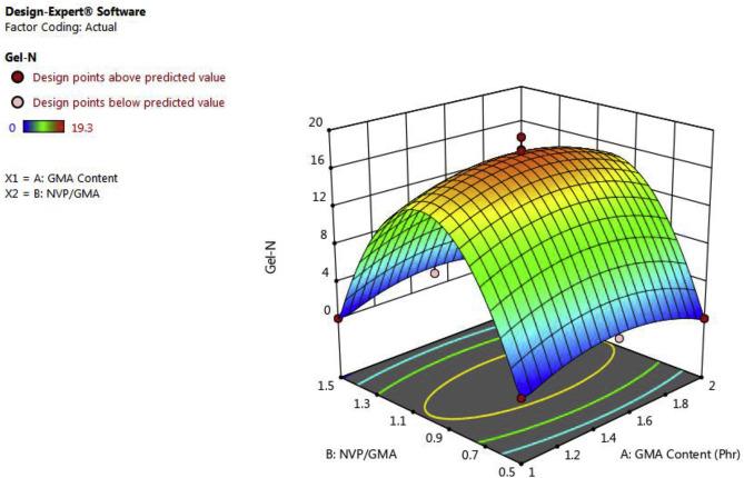 2 Pyrrolidinone An Overview Sciencedirect Topics
