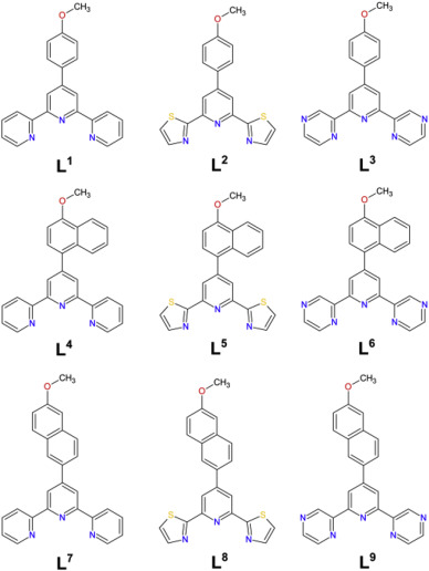 A family of solution processable ligands and their Re(I