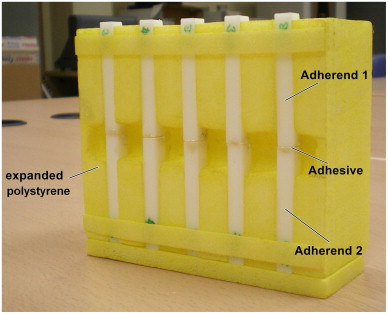 Multi-criteria selection of structural adhesives to bond ABS parts