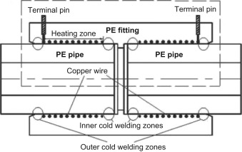 low temperature tensile lap shear testing of adhesively bonded rh sciencedirect com Diagram for Wiring Two Doorbells Light Switch Wiring Diagram