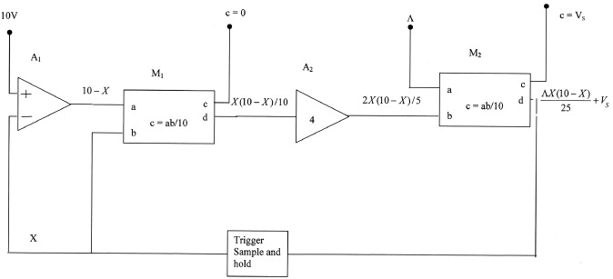 Chaos based secure communication system using logistic map schematic block diagram for logistic map ccuart Image collections