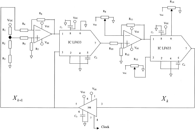 Chaos based secure communication system using logistic map circuit diagram for logistic map ccuart Image collections