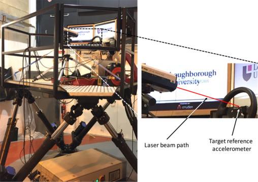 Taking laser Doppler vibrometry off the tripod: correction