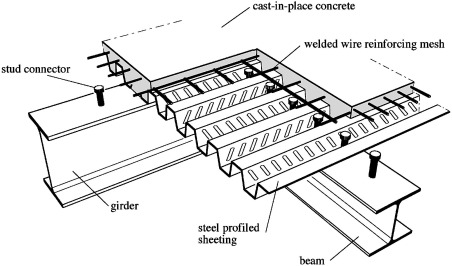 ANALYSIS OF THE VERTICAL SHEAR DESIGN MODEL FOR STEEL‐CONCRETE COMPOSITE SLABS