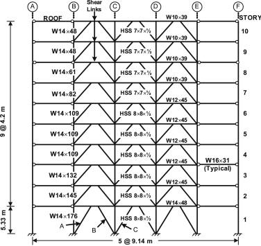 Progressive collapse analysis of seismically designed steel braced ...
