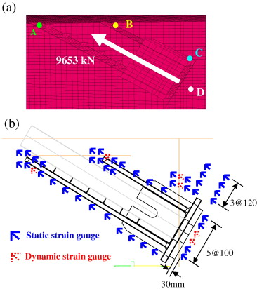 Full-scale fatigue tests of a cable-to-orthotropic bridge deck ...