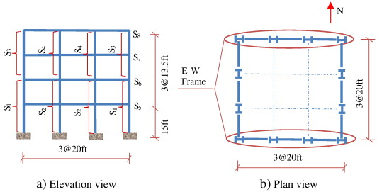 Performance based robust design optimization of steel moment ...