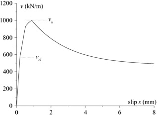 Design and experimental verification of an innovative steel