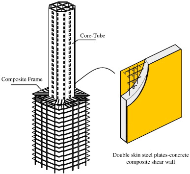 Effective stiffness of composite shear wall with double plates and