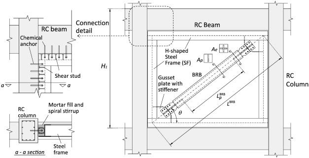 Seismic retrofit design method for RC buildings using buckling ...