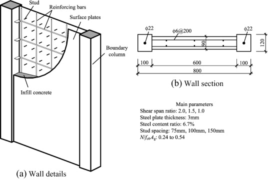 Deformation capacity of concrete-filled steel plate