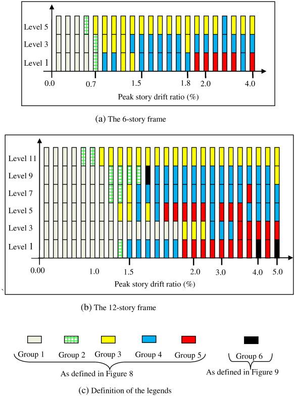 Mechanisms in two-story X-braced frames - ScienceDirect