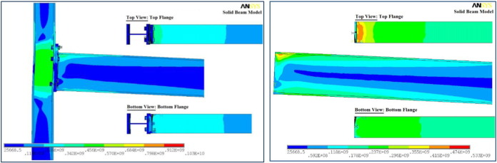 A FE parametric study of RWS beam-to-column bolted