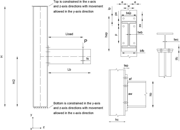 A FE parametric study of RWS beam-to-column bolted connections with