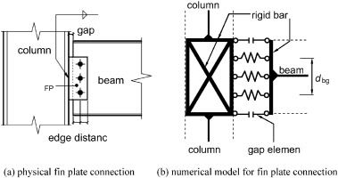 Efficient progressive collapse analysis for robustness evaluation of