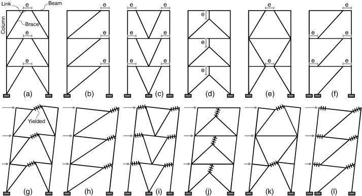A review of research on steel eccentrically braced frames ...