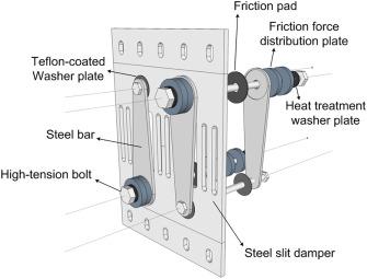 Seismic performance of steel plate slit-friction hybrid dampers