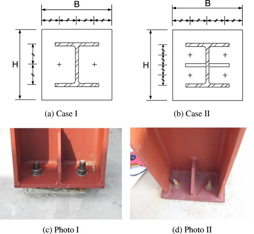 Exposed column-base plate strong-axis connections for small-size