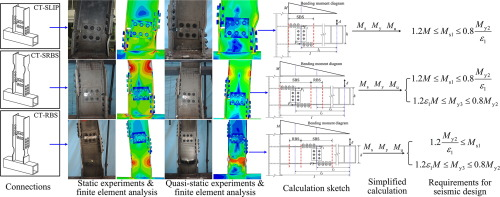 Seismic performance of Z-type cantilever beam splices of