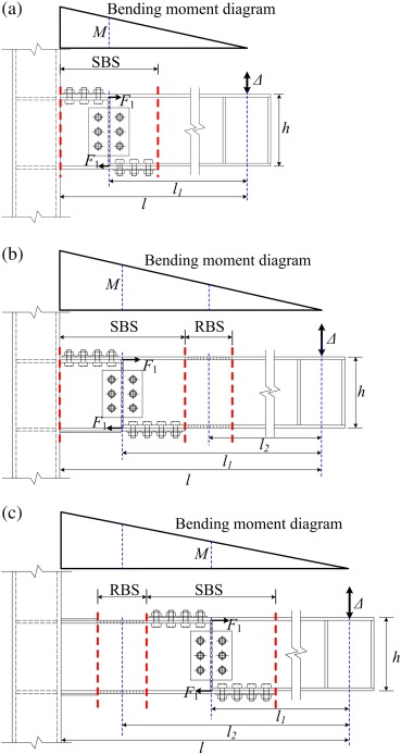 Seismic performance of Z-type cantilever beam splices of column–tree