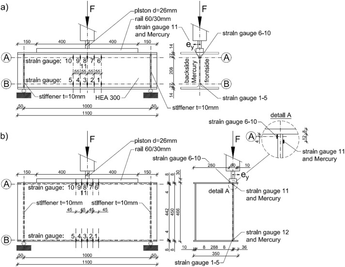 Local stresses in webs of crane runway girders: Tests and
