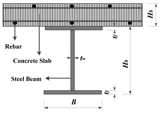 Collapse Resistance Of Steel Beam Concrete Slab Composite Substructures Subjected To Middle Column Loss Sciencedirect