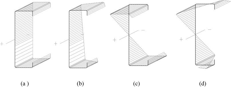 Design of cold-formed steel single C-section portal frames