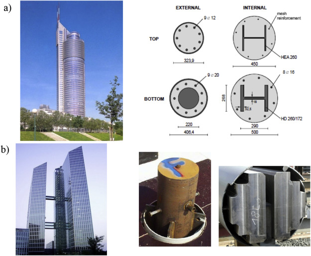 Recent Developments And Fire Design Provisions For Cfst Columns And Slim Floor Beams Sciencedirect