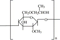 Synthesis and characterization of hydroxypropyl methylcellulose and