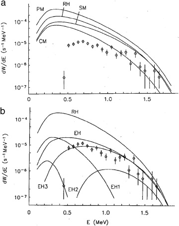 Recent Experimental Progress In Nuclear Halo Structure Studies