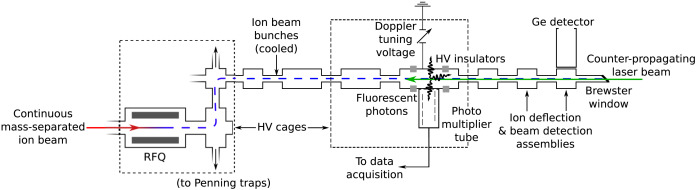 Laser spectroscopy for nuclear structure physics - ScienceDirect on